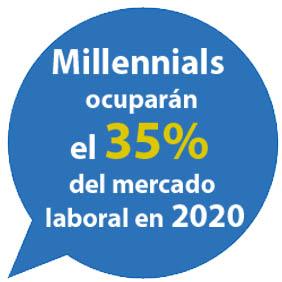 35 porciento del mercado laboral